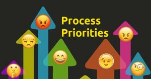 process priorities title