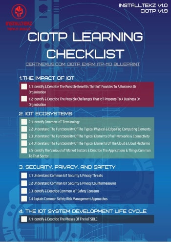 CIoTP checklist
